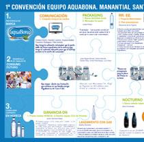 Aquabona, convención del equipo. A Design, and Advertising project by Pokemino         - 30.03.2011
