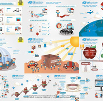 Infografias. A Design, Illustration, Advertising, Motion Graphics, and Software Development project by Ezequiel Pontecorvo - 12-03-2012