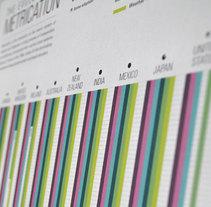 Conversión al Sistema Métrico, infografía. Um projeto de Design de Alex Prellezo         - 07.01.2014