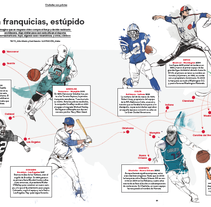 Ilustraciones para ICON-El País. A Illustration project by Aleka Ilustración - 12-05-2016