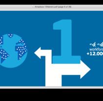 Amadeus Informe Anual. A Graphic Design project by César Martín Ibáñez  - 11-06-2016