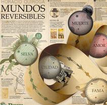 Mundos Reversibles - Infografía sobre Horacio Quiroga. A Design, Editorial Design&Infographics project by Gastón Martino         - 22.01.2018