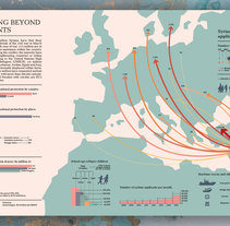 Refugees infographics | 2018. A Illustration, Graphic Design, Information Design, Infographics, and Vector illustration project by eluguina         - 20.03.2018